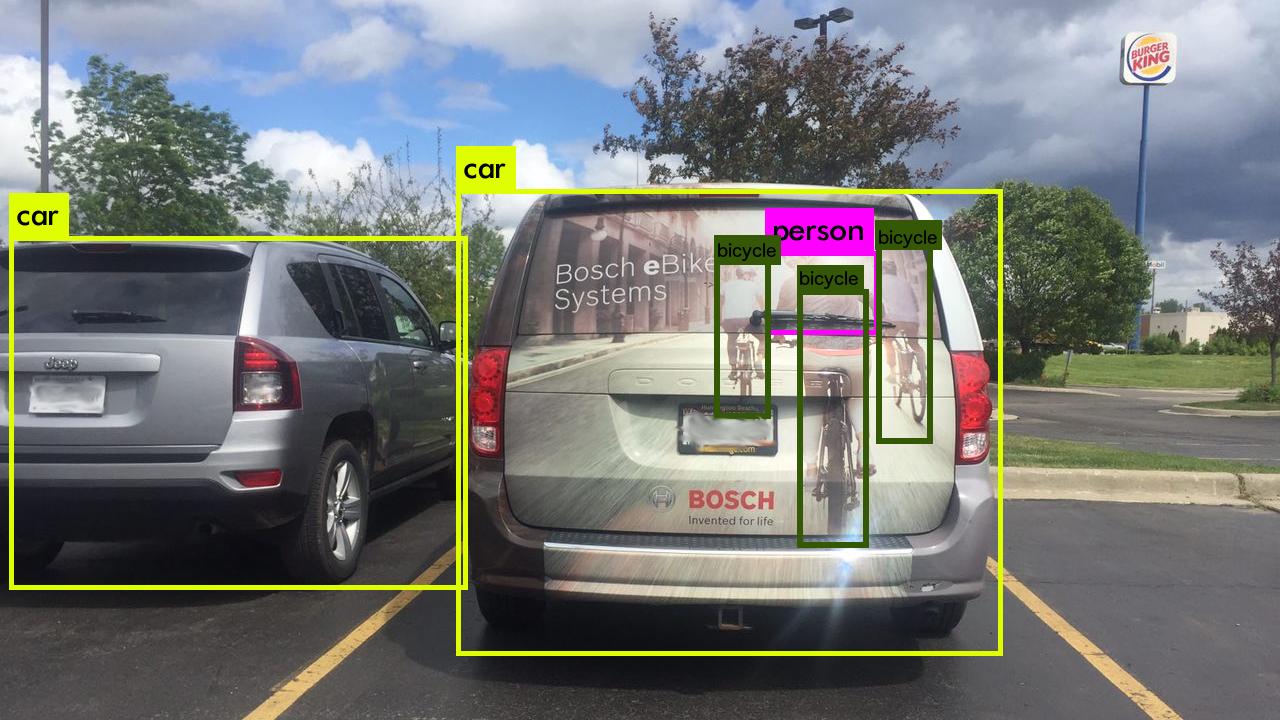 自動運転の実現に過剰なまでのセンサーが必要な理由
