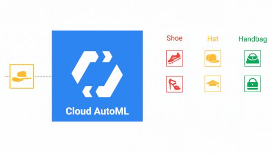グーグルの自動機械学習サービス、誰もが自分専用AIを作れる時代へ