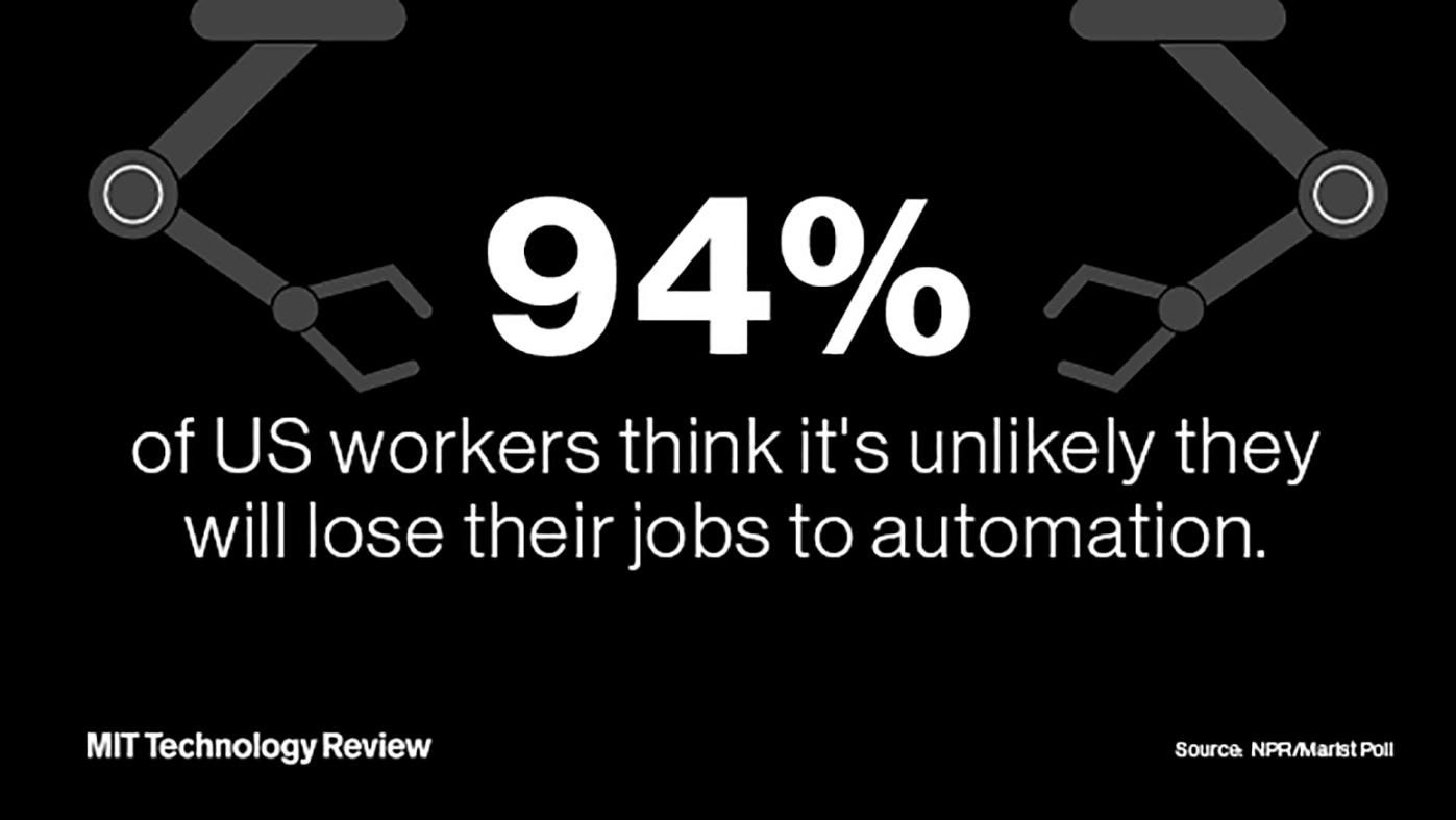 「自分の仕事は機械にはできない」9割の労働者が回答