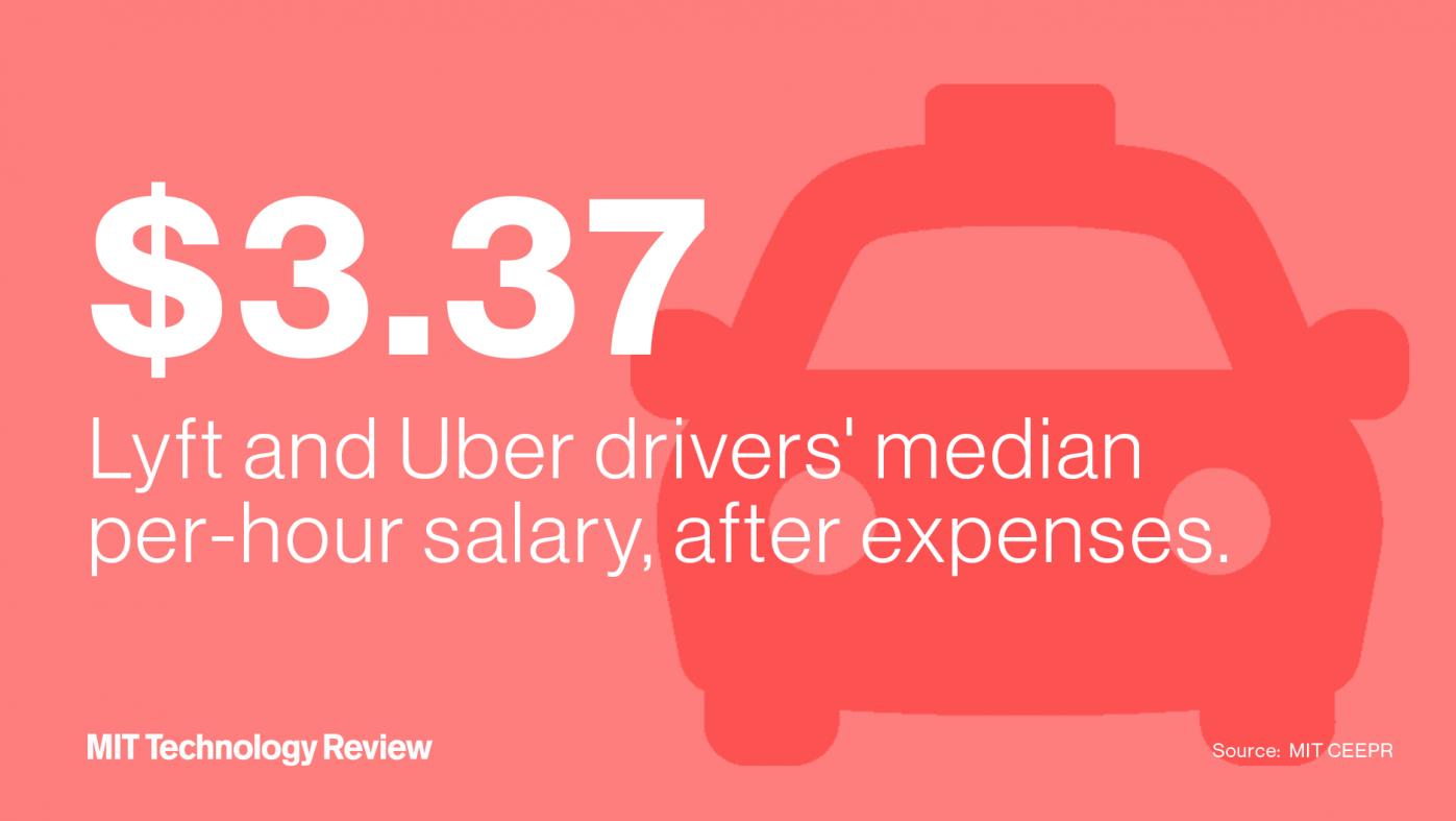 ウーバーとリフトのドライバーの手取りはわずか時給3.37ドル
