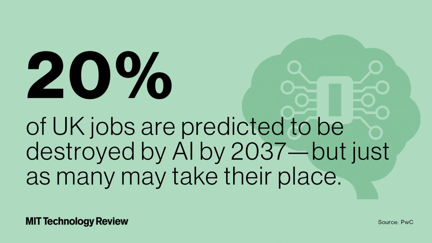 AIは失業と同じぐらい新たな雇用を生む、PwCが予測