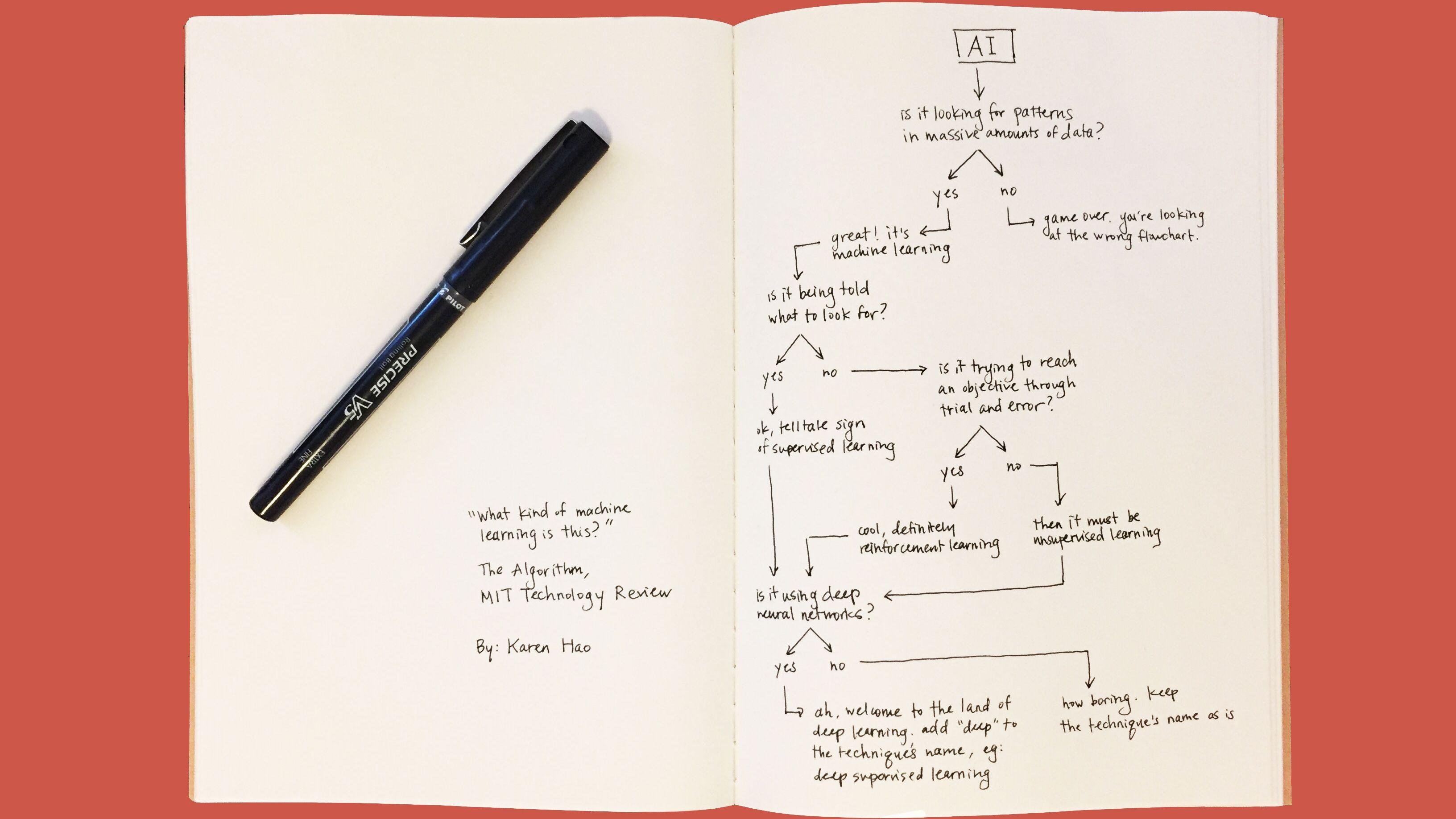いまさら聞けない「機械学習」とは何か?フロー図を描いてみた