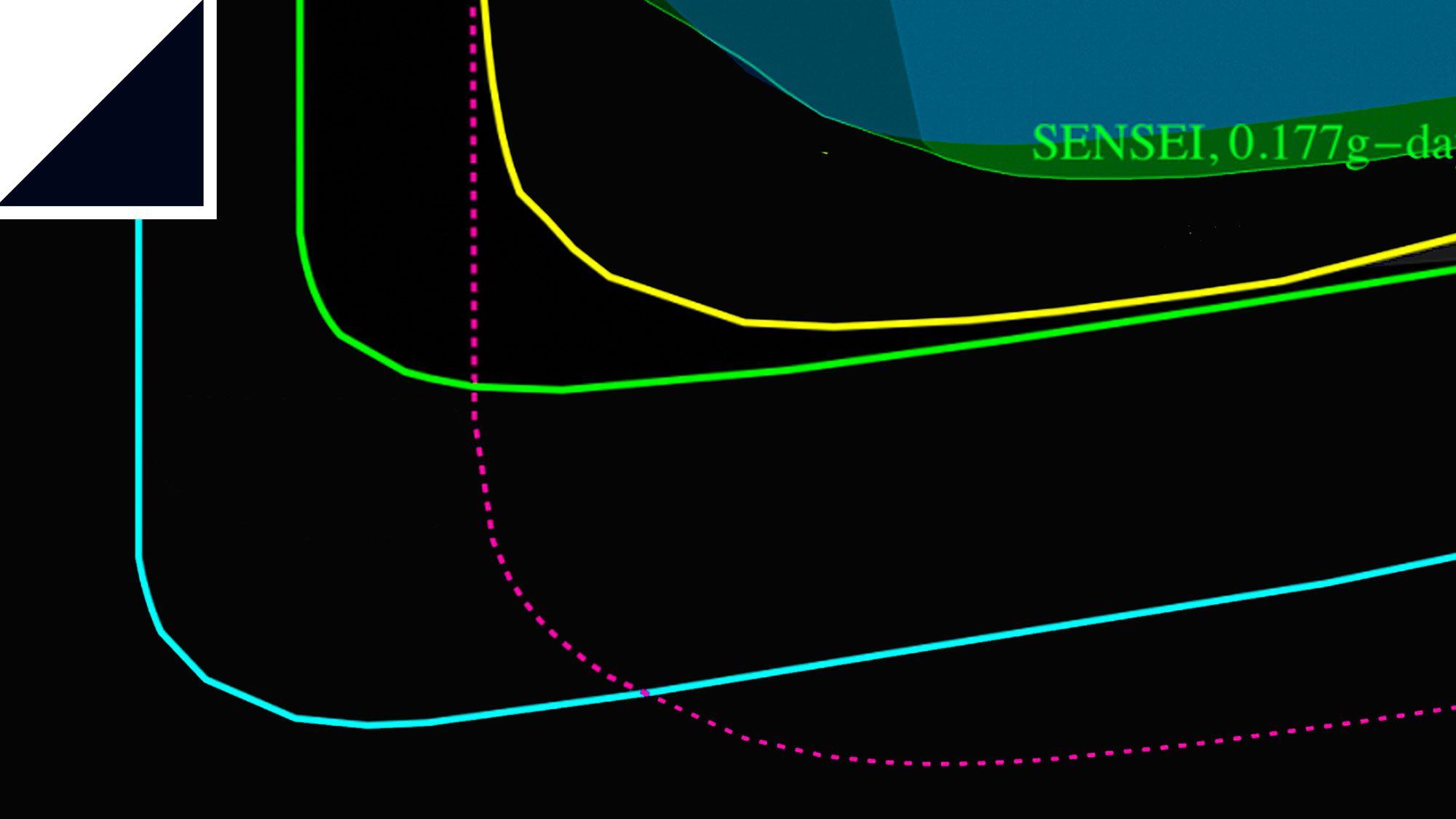 暗黒物質は見つかるか?超伝導ナノワイヤー検出器を試作