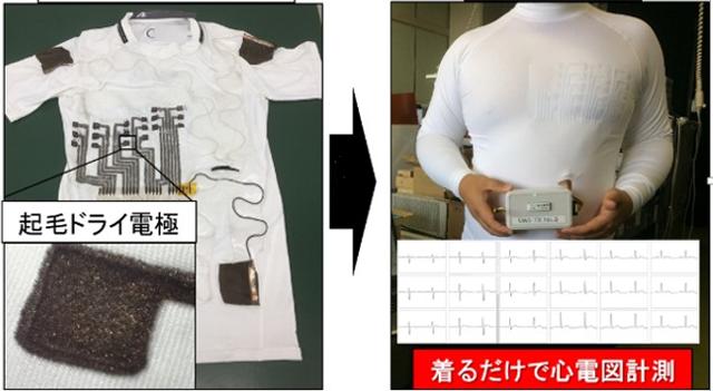 心電図「着るだけ」測定、産総研と名古屋大がスマートウェア