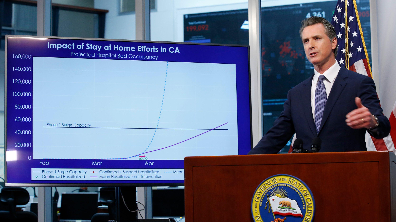 経済再開へ向け「6つの指標」、カリフォルニア州知事が発表